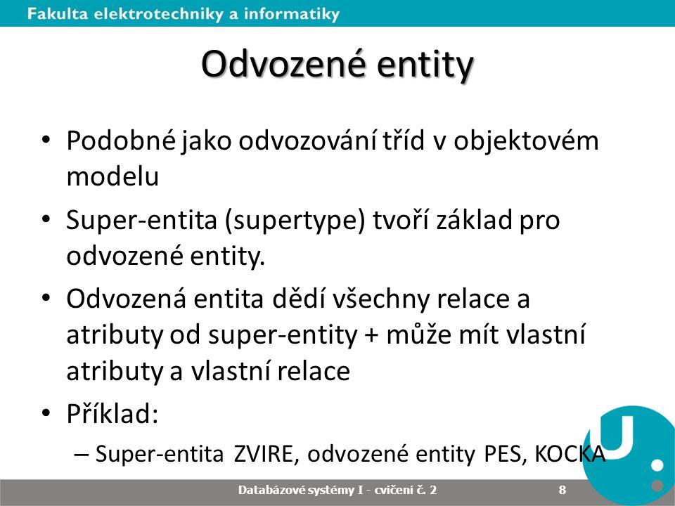 Odvozené entity Podobné jako odvozování tříd v objektovém modelu Super-entita (supertype) tvoří základ pro odvozené entity. Odvozená entita dědí všech
