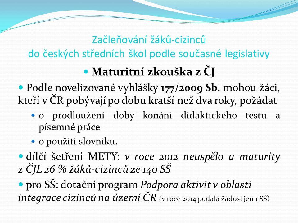 Začleňování žáků-cizinců do českých středních škol podle současné legislativy Maturitní zkouška z ČJ Podle novelizované vyhlášky 177/2009 Sb.