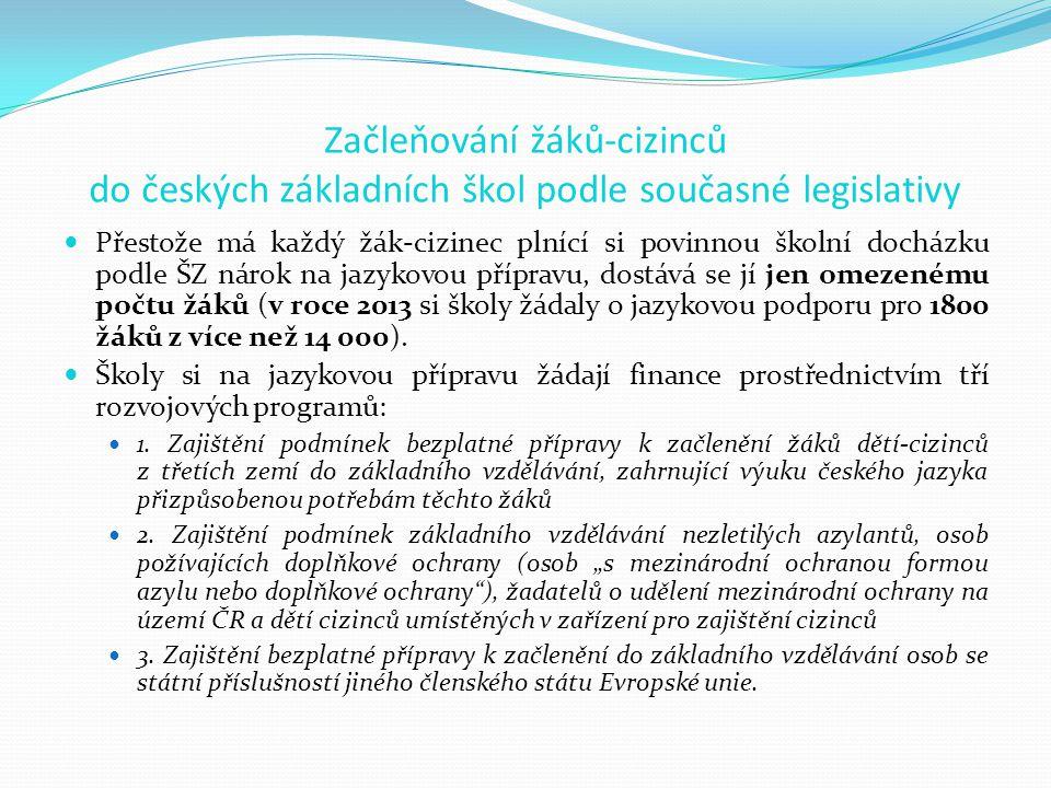 Začleňování žáků-cizinců do českých základních škol podle současné legislativy Přestože má každý žák-cizinec plnící si povinnou školní docházku podle ŠZ nárok na jazykovou přípravu, dostává se jí jen omezenému počtu žáků (v roce 2013 si školy žádaly o jazykovou podporu pro 1800 žáků z více než 14 000).