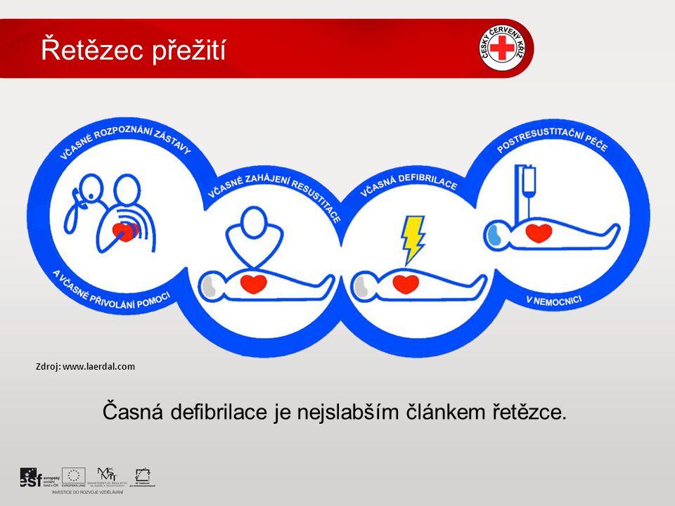 Časná defibrilace je nejslabším článkem řetězce. Řetězec přežití Zdroj: www.laerdal.com