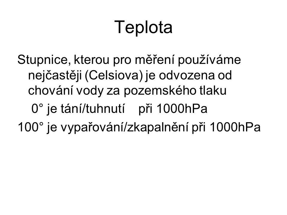 Teplota Stupnice, kterou pro měření používáme nejčastěji (Celsiova) je odvozena od chování vody za pozemského tlaku 0° je tání/tuhnutí při 1000hPa 100° je vypařování/zkapalnění při 1000hPa