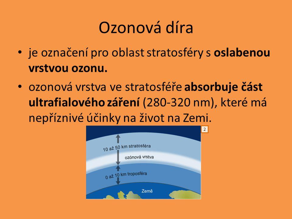 Ozonová díra je označení pro oblast stratosféry s oslabenou vrstvou ozonu. ozonová vrstva ve stratosféře absorbuje část ultrafialového záření (280-320