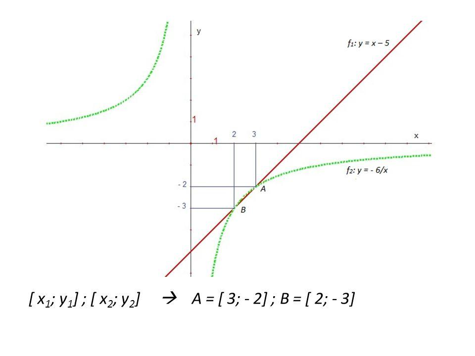 [ x 1 ; y 1 ] ; [ x 2 ; y 2 ]  A = [ 3; - 2] ; B = [ 2; - 3]