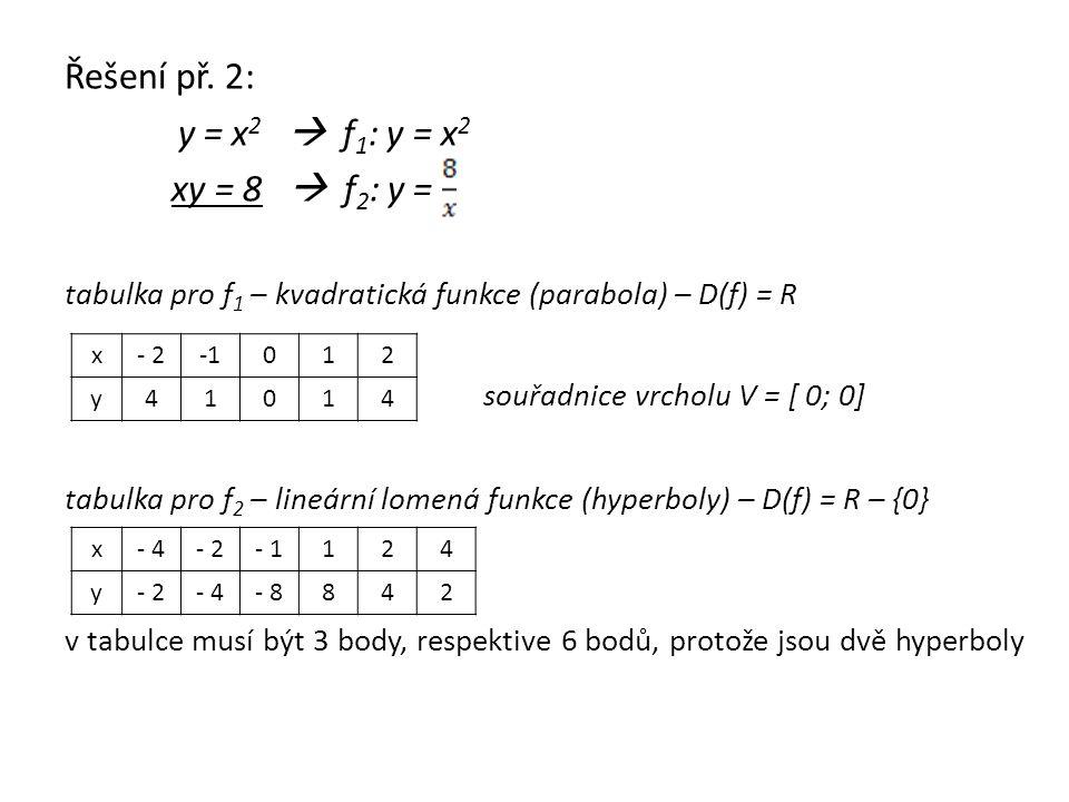 Řešení př. 2: y = x 2  f 1 : y = x 2 xy = 8  f 2 : y = tabulka pro f 1 – kvadratická funkce (parabola) – D(f) = R souřadnice vrcholu V = [ 0; 0] tab