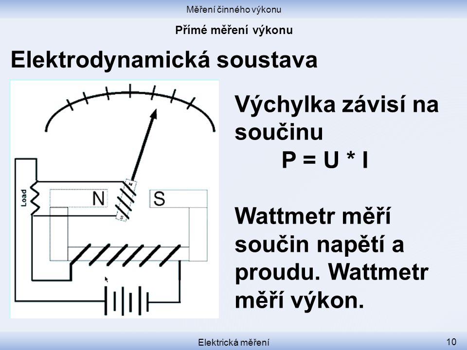 Měření činného výkonu Elektrická měření 10 Elektrodynamická soustava Výchylka závisí na součinu P = U * I Wattmetr měří součin napětí a proudu. Wattme