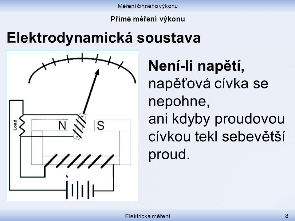 Měření činného výkonu Elektrická měření 8 Elektrodynamická soustava Není-li napětí, napěťová cívka se nepohne, ani kdyby proudovou cívkou tekl sebevět
