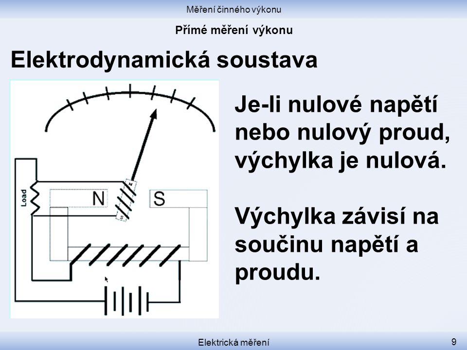 Měření činného výkonu Elektrická měření 9 Elektrodynamická soustava Je-li nulové napětí nebo nulový proud, výchylka je nulová. Výchylka závisí na souč
