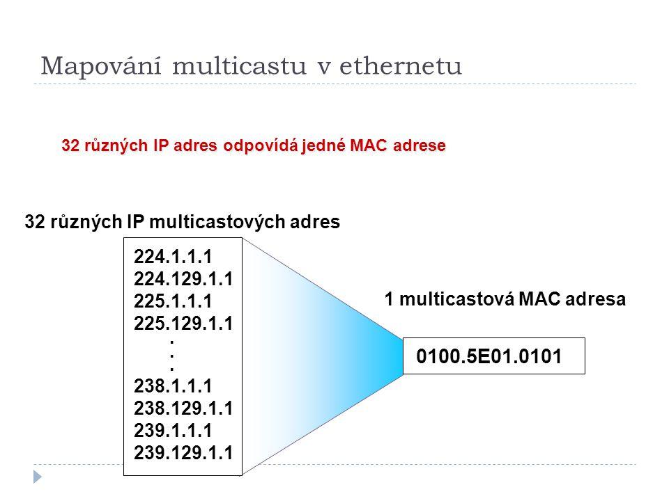 224.1.1.1 224.129.1.1 225.1.1.1 225.129.1.1. 238.1.1.1 238.129.1.1 239.1.1.1 239.129.1.1 0100.5E01.0101 1 multicastová MAC adresa 32 různých IP multic