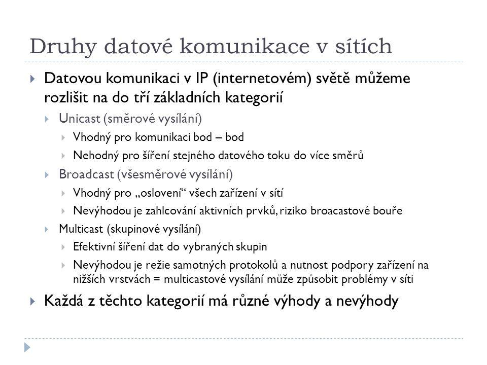 IGMPv3: Přihlášení do skupiny Nová stanice posílá IGMPv3 report na adresu 224.0.0.22 hned, jak se do skupiny přihlásí.