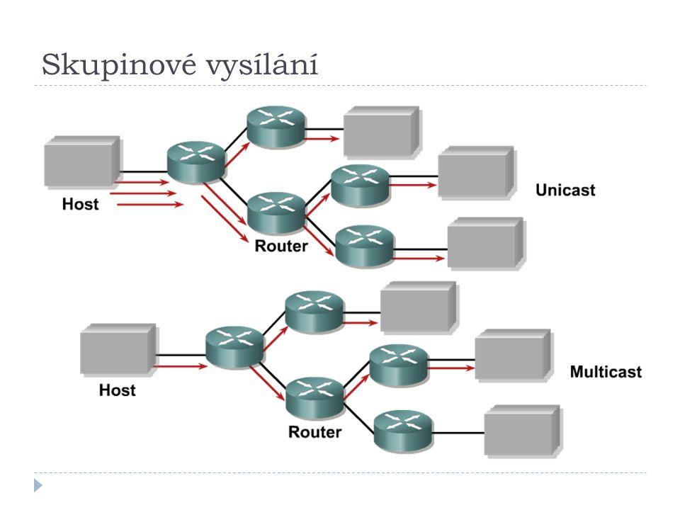 """ Umožňuje rozesílat data do předem vybraných skupin přičemž odesílatel nemusí znát konečného příjemce  Skupinové vysílání šetří zásadním způsobem zdroje sítě  Mezi typické využití patří  IPTV a multimediální datové proudy  IP Telefonie """"On hold music  IP rozhlasové přenosy  Šíření rozsáhlého datového toky více směry (klonování a distribuce operačních systémů skrze síť)  """"Statická vysílání aplikací do určitých skupin (burzovní zpravodajství, aktualizace aplikací)  Typy multicastových aplikací  One-to-many, Many-to-many, Many-to-one"""
