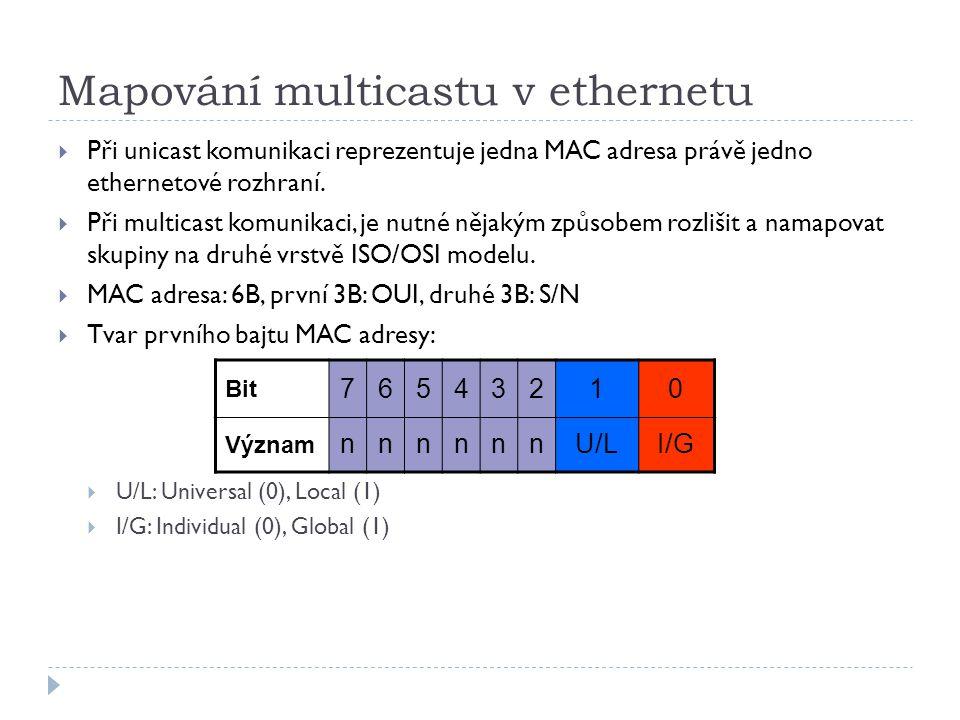 Mapování multicastu v ethernetu  Při unicast komunikaci reprezentuje jedna MAC adresa právě jedno ethernetové rozhraní.  Při multicast komunikaci, j