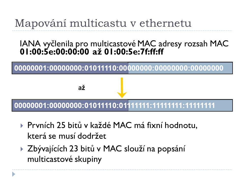 00000001:00000000:01011110:00000000:00000000:00000000 Mapování multicastu v ethernetu až  Prvních 25 bitů v každé MAC má fixní hodnotu, která se musí dodržet  Zbývajících 23 bitů v MAC slouží na popsání multicastové skupiny IANA vyčlenila pro multicastové MAC adresy rozsah MAC 01:00:5e:00:00:00 až 01:00:5e:7f:ff:ff 00000001:00000000:01011110:01111111:11111111:11111111