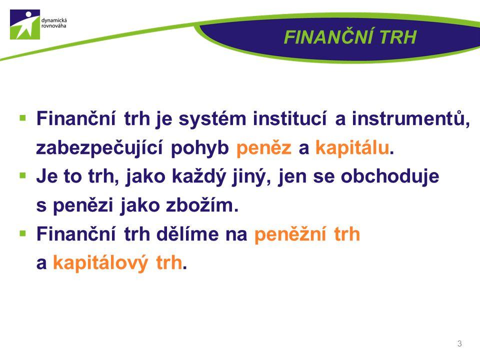 """4 FINANČNÍ TRH Peněžní trh  Finanční """"zboží má splatnost do jednoho roku (nástroji transakcí jsou šeky, směnky, depozitní certifikáty, ale též i krátkodobé úvěry a ostatní krátkodobé cenné papíry).šekysměnkydepozitní certifikátyúvěry  Tento trh nemá (na rozdíl od kapitálového) uvedené přesné místo, avšak tvoří jej síť bankovních ústavů, makléřů, kupců, prodejců či různých dalších zprostředkovatelů.makléřů  Největší význam ze všech těchto hráčů na trhu mají ale banky.banky"""