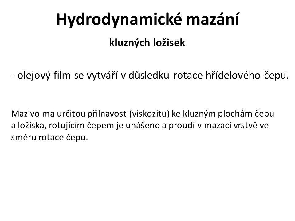 Hydrodynamické mazání - olejový film se vytváří v důsledku rotace hřídelového čepu.