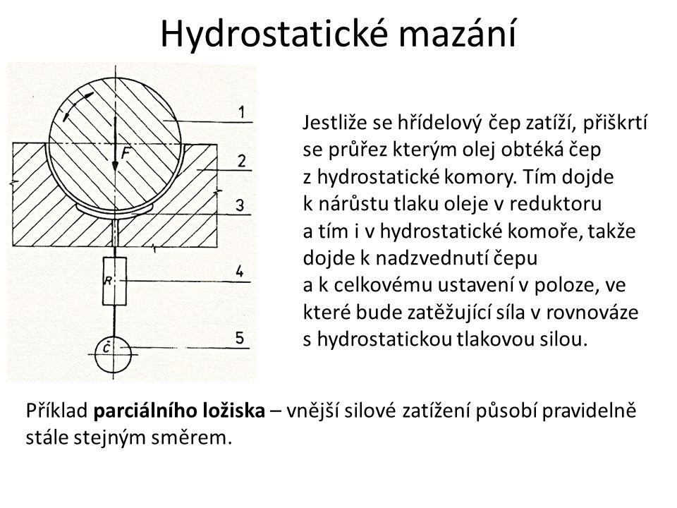 Hydrostatické mazání Jestliže se hřídelový čep zatíží, přiškrtí se průřez kterým olej obtéká čep z hydrostatické komory.