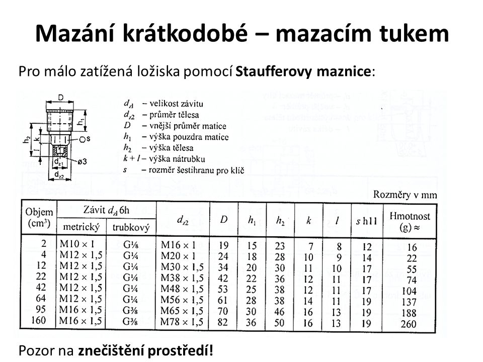 Mazání krátkodobé – mazacím tukem Pro málo zatížená ložiska pomocí Staufferovy maznice: Pozor na znečištění prostředí!