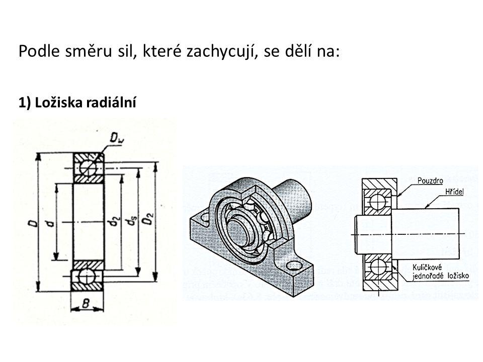 Podle směru sil, které zachycují, se dělí na: 1) Ložiska radiální