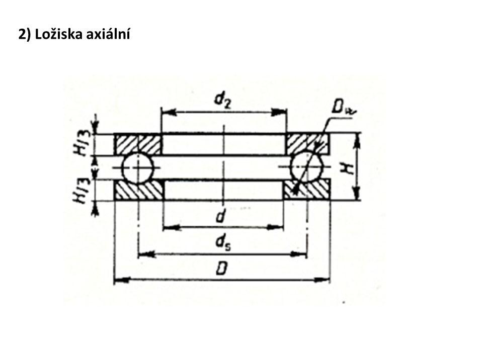 2) Ložiska axiální