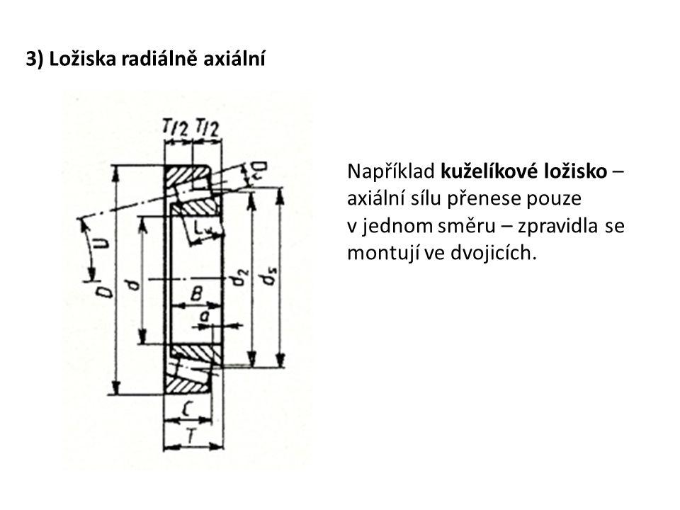 3) Ložiska radiálně axiální Například kuželíkové ložisko – axiální sílu přenese pouze v jednom směru – zpravidla se montují ve dvojicích.