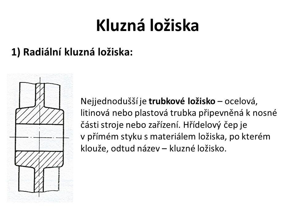 Kluzná ložiska 1) Radiální kluzná ložiska: Nejjednodušší je trubkové ložisko – ocelová, litinová nebo plastová trubka připevněná k nosné části stroje nebo zařízení.