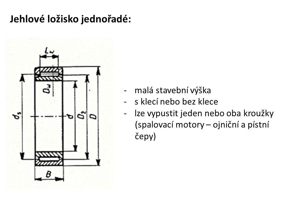 Jehlové ložisko jednořadé: -malá stavební výška -s klecí nebo bez klece -lze vypustit jeden nebo oba kroužky (spalovací motory – ojniční a pístní čepy)