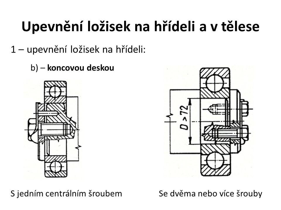 Upevnění ložisek na hřídeli a v tělese 1 – upevnění ložisek na hřídeli: b) – koncovou deskou S jedním centrálním šroubemSe dvěma nebo více šrouby
