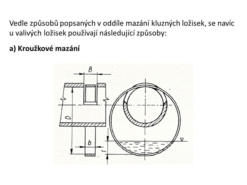 Vedle způsobů popsaných v oddíle mazání kluzných ložisek, se navíc u valivých ložisek používají následující způsoby: a) Kroužkové mazání
