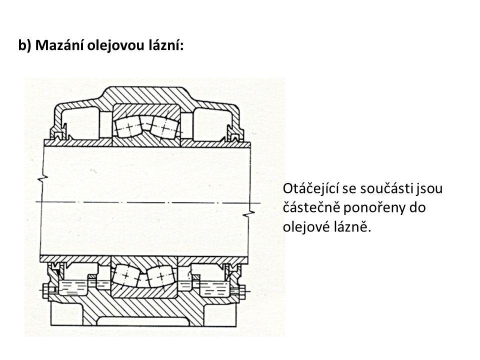 b) Mazání olejovou lázní: Otáčející se součásti jsou částečně ponořeny do olejové lázně.