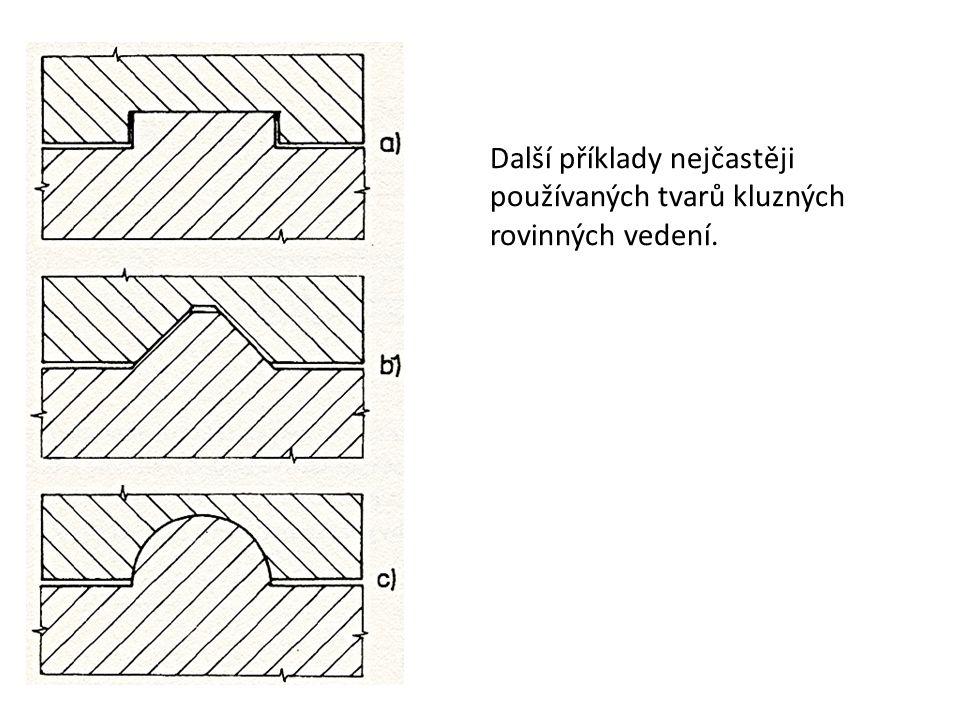 Další příklady nejčastěji používaných tvarů kluzných rovinných vedení.