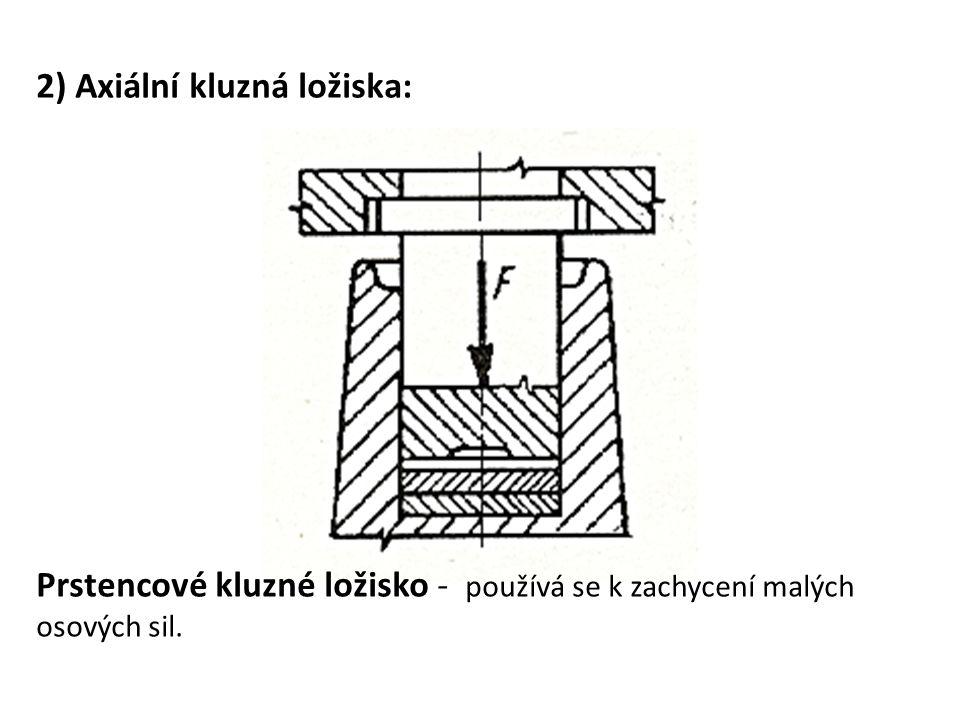 2) Axiální kluzná ložiska: Prstencové kluzné ložisko - používá se k zachycení malých osových sil.