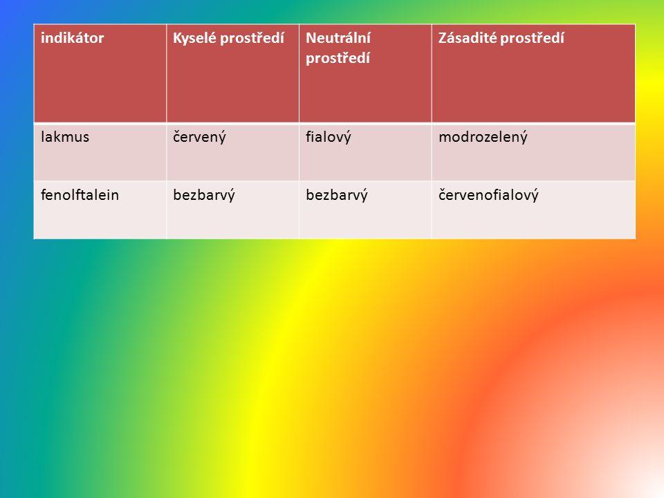 indikátorKyselé prostředíNeutrální prostředí Zásadité prostředí lakmusčervenýfialovýmodrozelený fenolftaleinbezbarvý červenofialový