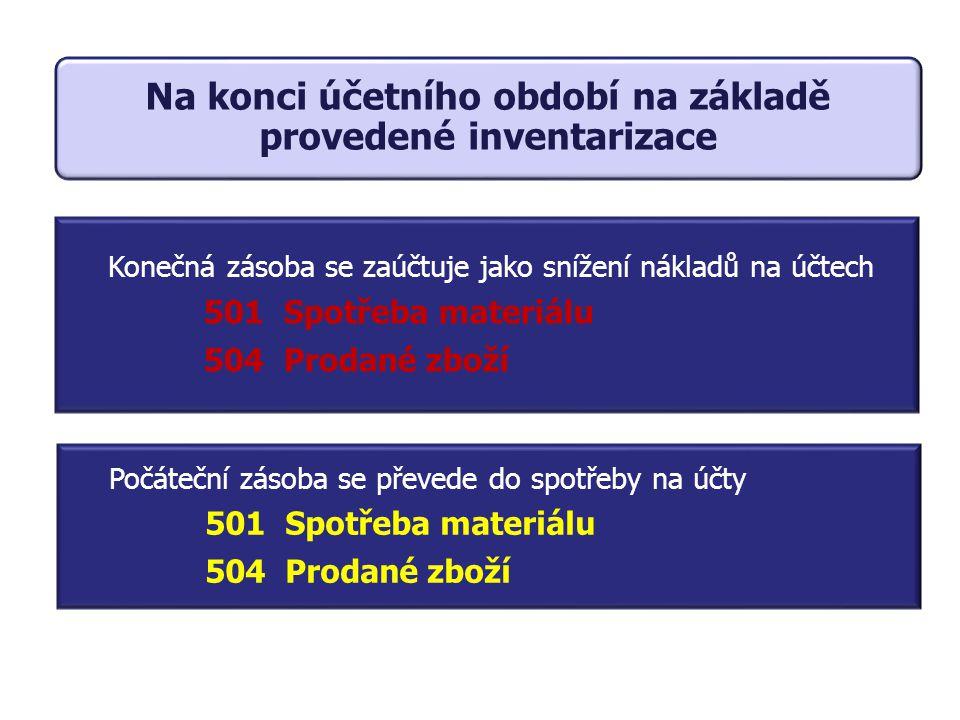 Na konci účetního období na základě provedené inventarizace Konečná zásoba se zaúčtuje jako snížení nákladů na účtech 501 Spotřeba materiálu 504 Proda