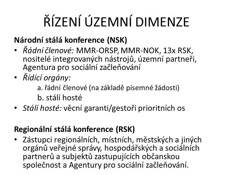 ŘÍZENÍ ÚZEMNÍ DIMENZE Národní stálá konference (NSK) Řádní členové: MMR-ORSP, MMR-NOK, 13x RSK, nositelé integrovaných nástrojů, územní partneři, Agentura pro sociální začleňování Řídící orgány: a.