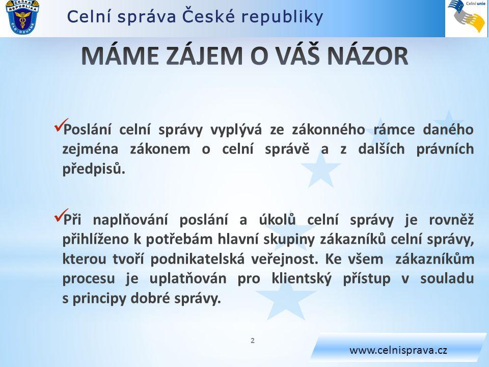 Celní správa České republiky www.celnisprava.cz Poslání celní správy vyplývá ze zákonného rámce daného zejména zákonem o celní správě a z dalších práv