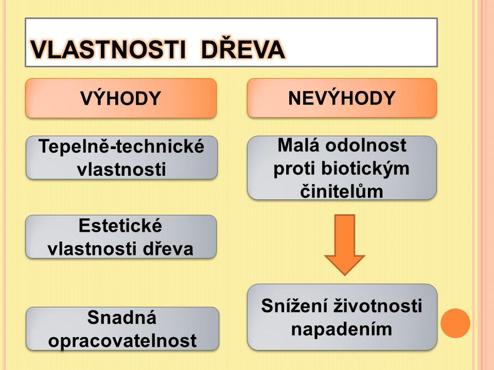 http://www.stavarina.cz/poruchy/drevene- konstrukce-houby-hmyz-plisne.htm http://www.derek.cz/ochrana-dreva.php http://www.konzea.cz/pozkoz.php http://www.chemickaochranadreva.cz/sanace.