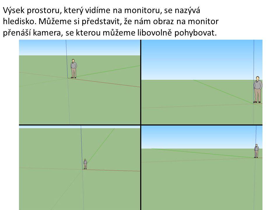 Výsek prostoru, který vidíme na monitoru, se nazývá hledisko.
