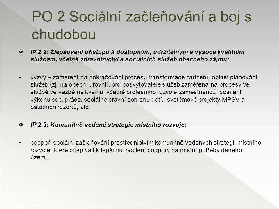  IP 2.2: Zlepšování přístupu k dostupným, udržitelným a vysoce kvalitním službám, včetně zdravotnictví a sociálních služeb obecného zájmu:  výzvy –