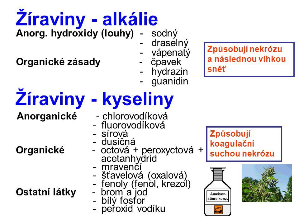 Žíraviny - alkálie Anorg.