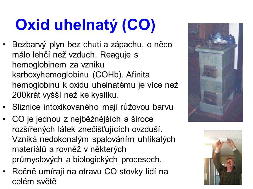 Oxid uhelnatý (CO) Bezbarvý plyn bez chuti a zápachu, o něco málo lehčí než vzduch.