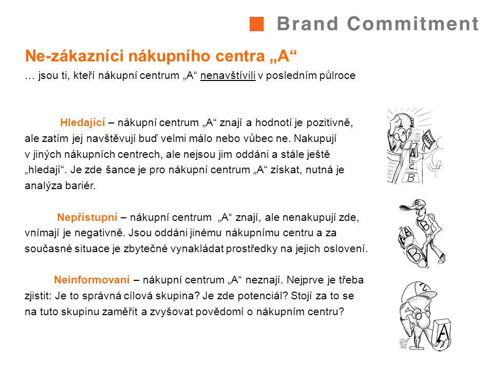 BCO Rate  Nejvíce oddaných a nakloněných uživatelů mezi svými zákazníky má Avion Park Zličín (56 %), OC Letňany (50 %) a Komerční zóna Průhonice/Čestlice (48 %).
