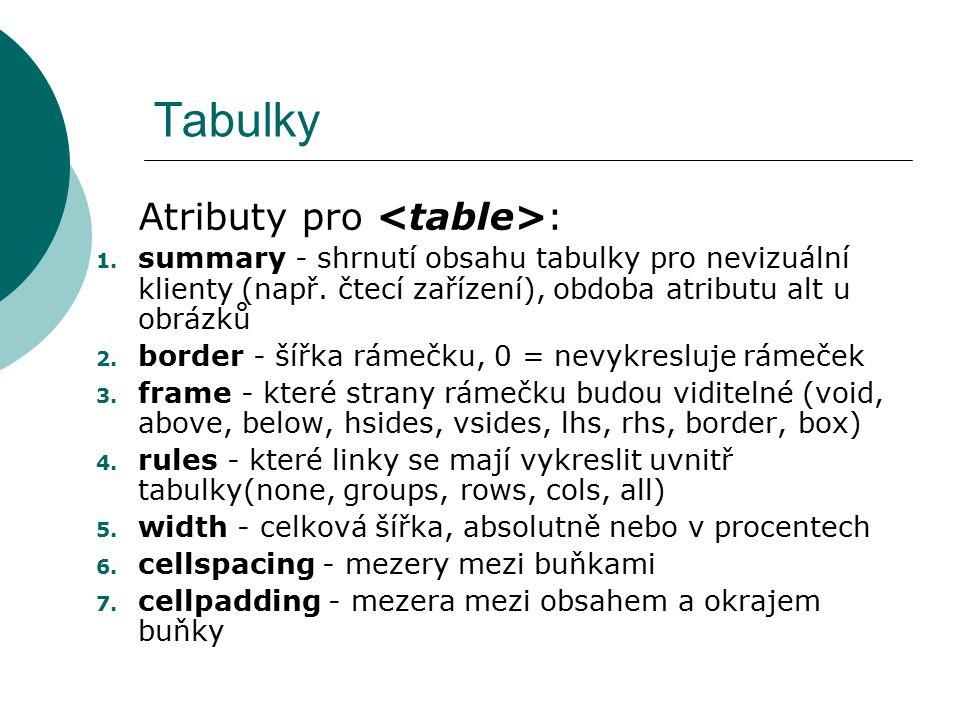 Tabulky Atributy pro : 1. summary - shrnutí obsahu tabulky pro nevizuální klienty (např. čtecí zařízení), obdoba atributu alt u obrázků 2. border - ší