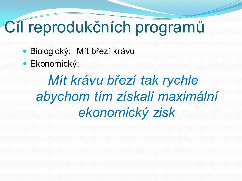 Cíl reprodukčních programů Biologický: Mít březí krávu Ekonomický: Mít krávu březí tak rychle abychom tím získali maximální ekonomický zisk