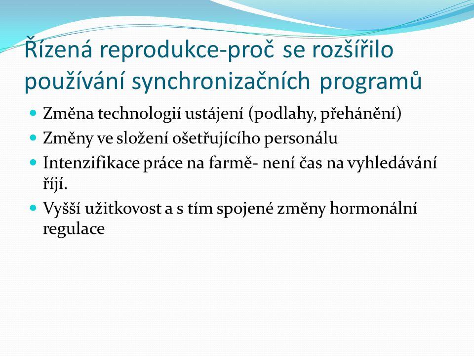 Řízená reprodukce-proč se rozšířilo používání synchronizačních programů Změna technologií ustájení (podlahy, přehánění) Změny ve složení ošetřujícího
