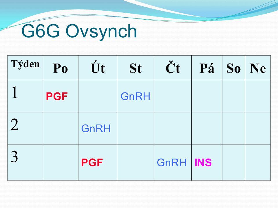G6G Ovsynch Týden PoÚtStČtPáSoNe 1 PGFGnRH 2 GnRH 3 PGFGnRHINS