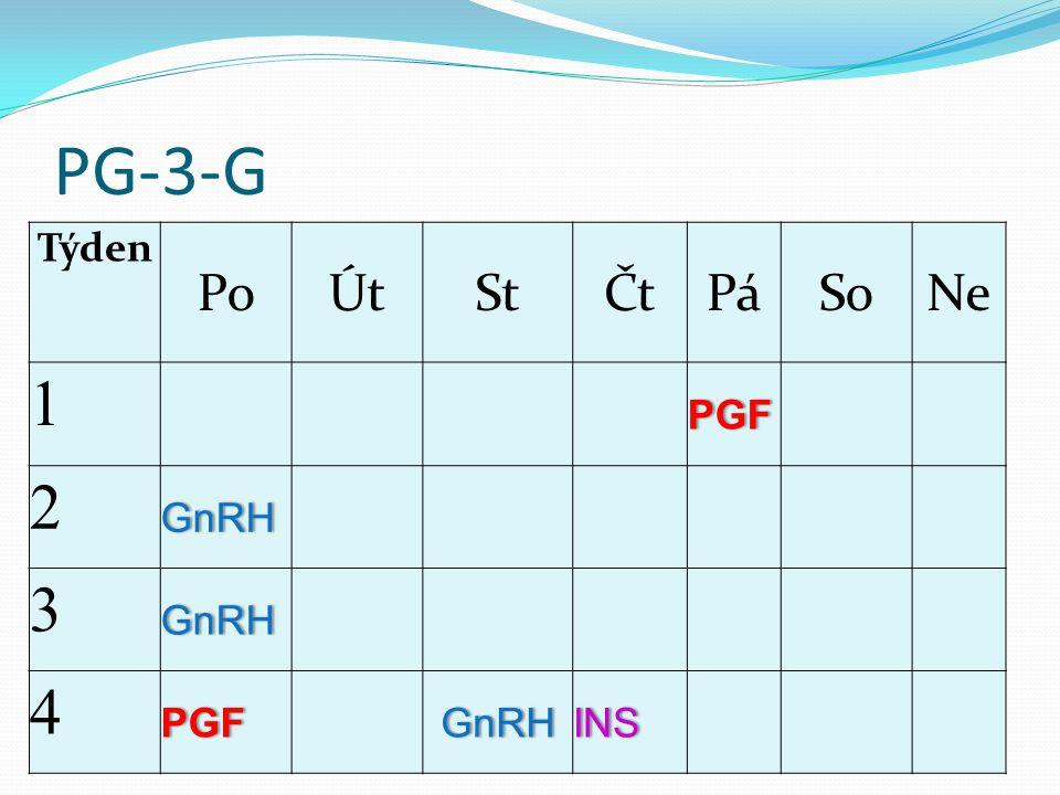 PG-3-G Týden PoÚtStČtPáSoNe 1 PGF 2 GnRH 3 GnRH 4 PGF GnRHINS