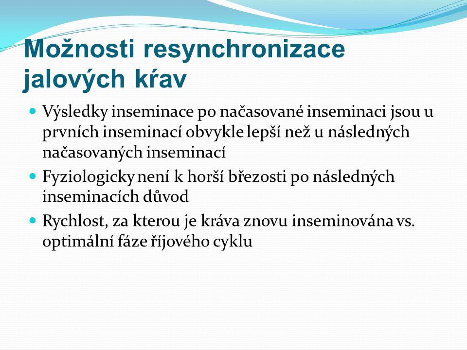 Možnosti resynchronizace jalových kŕav Výsledky inseminace po načasované inseminaci jsou u prvních inseminací obvykle lepší než u následných načasovan
