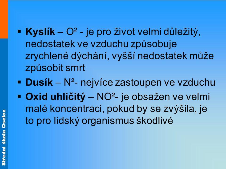 Střední škola Oselce  Kyslík – O² - je pro život velmi důležitý, nedostatek ve vzduchu způsobuje zrychlené dýchání, vyšší nedostatek může způsobit smrt  Dusík – N²- nejvíce zastoupen ve vzduchu  Oxid uhličitý – NO²- je obsažen ve velmi malé koncentraci, pokud by se zvýšila, je to pro lidský organismus škodlivé
