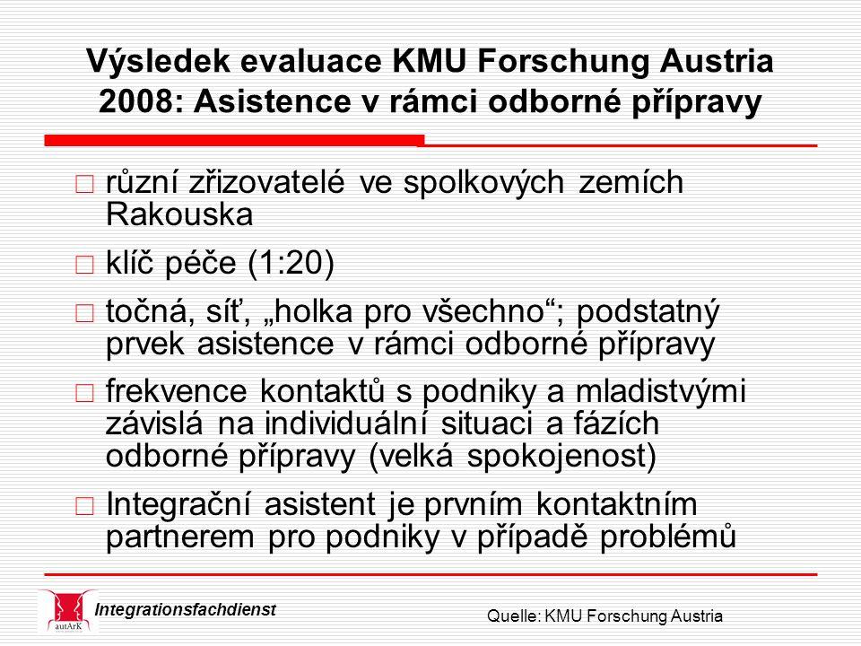"""Integrationsfachdienst Výsledek evaluace KMU Forschung Austria 2008: Asistence v rámci odborné přípravy  různí zřizovatelé ve spolkových zemích Rakouska  klíč péče (1:20)  točná, síť, """"holka pro všechno ; podstatný prvek asistence v rámci odborné přípravy  frekvence kontaktů s podniky a mladistvými závislá na individuální situaci a fázích odborné přípravy (velká spokojenost)  Integrační asistent je prvním kontaktním partnerem pro podniky v případě problémů Quelle: KMU Forschung Austria"""
