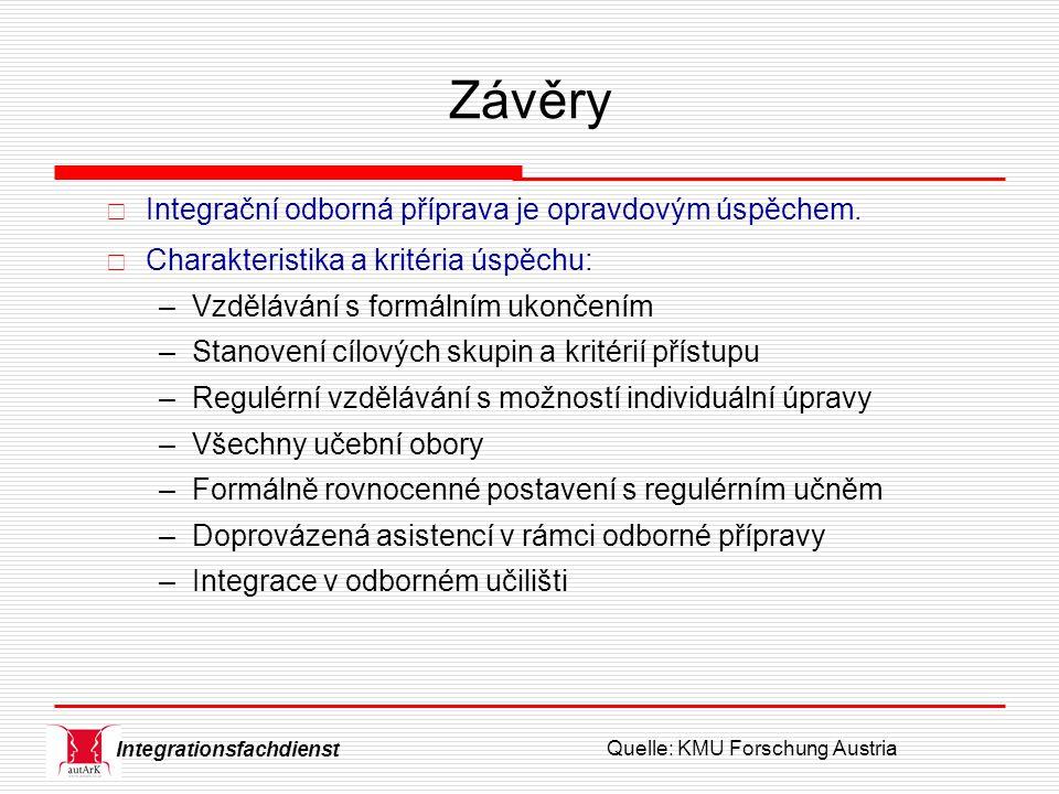 Integrationsfachdienst Závěry  Integrační odborná příprava je opravdovým úspěchem.