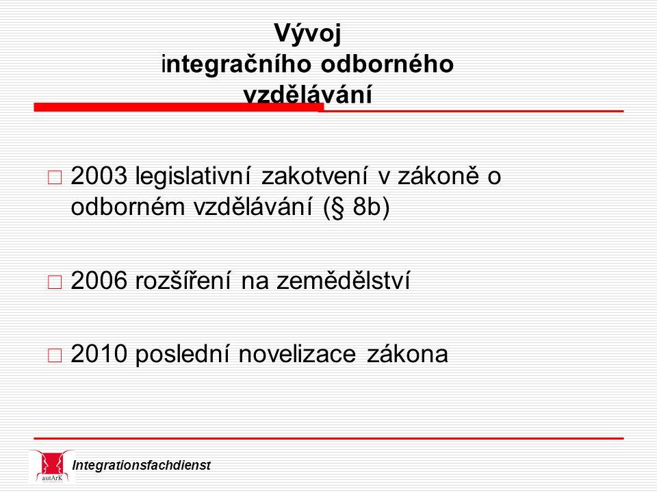 Integrationsfachdienst Vývoj integračního odborného vzdělávání  2003 legislativní zakotvení v zákoně o odborném vzdělávání (§ 8b)  2006 rozšíření na zemědělství  2010 poslední novelizace zákona